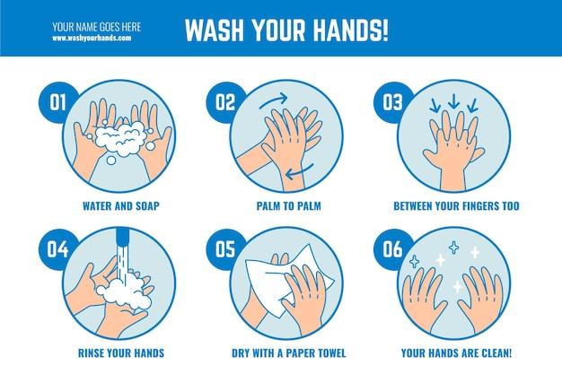 Savon et rinçage des mains