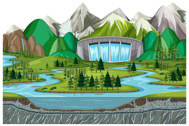 Scène avec barrage d & # 39; eau et forêt