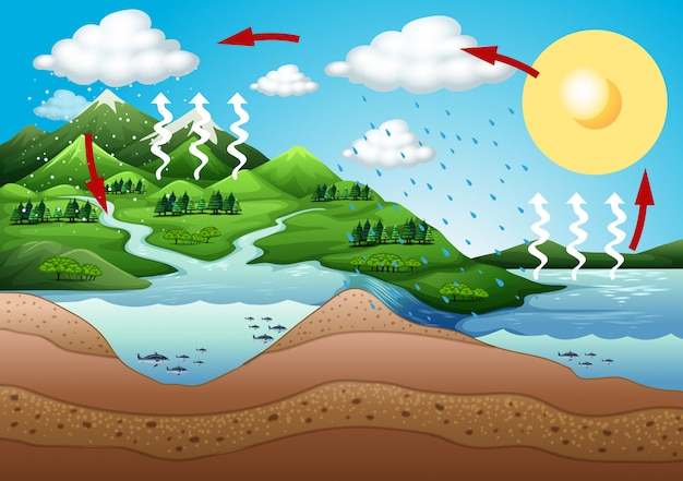 Scène avec montagne et rivière