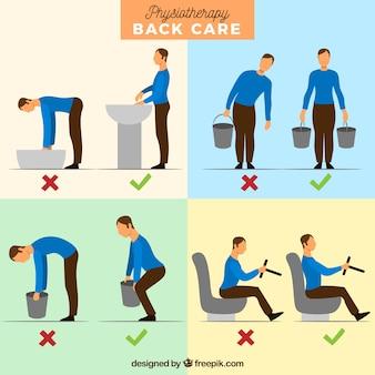 Scènes pour le soin du dos