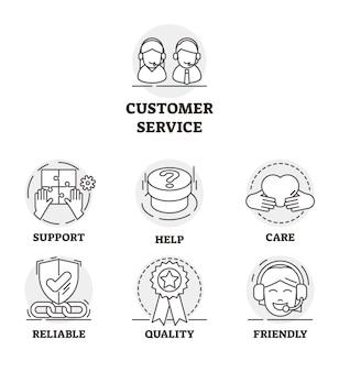 Schéma des éléments de contour du service client