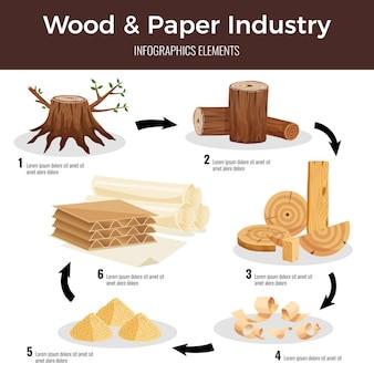 Schéma infographique plat de fabrication de papier de bois à partir de grumes de copeaux de bois coupés convertis en carton