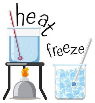 Science expérimenter avec la chaleur et le gel