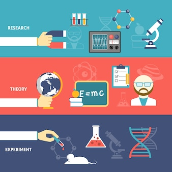Science theory banner set