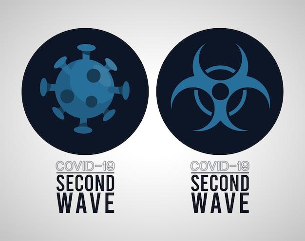 Seconde vague de pandémie du virus covid19 avec signature de particules et de biosécurité