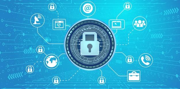 La sécurité sur internet
