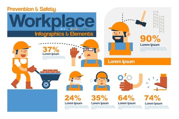 Sécurité et prévention sur le lieu de travail.