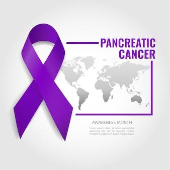 Sensibilisation au cancer du pancréas