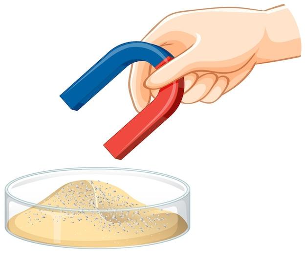 Séparer les mélanges à l'aide d'un aimant