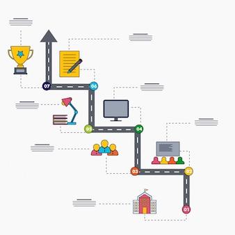 Sept étapes succès achivement chronologie infographique.