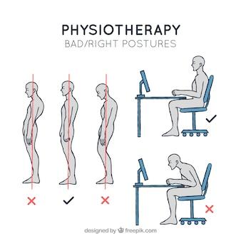 Série de postures correctes et incorrectes