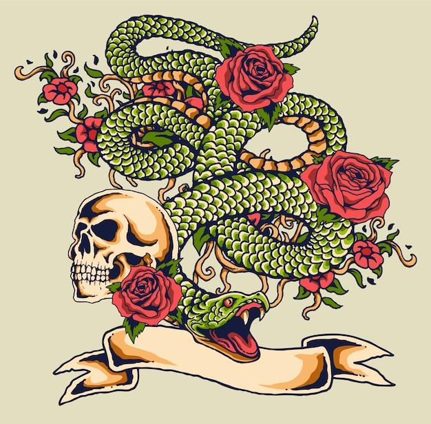 Serpent de crâne et bannière