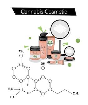 Sertie de cosmétiques naturels au cannabis. style de bande dessinée. illustration vectorielle.