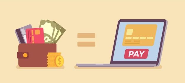 Service d'achat de paiement en ligne