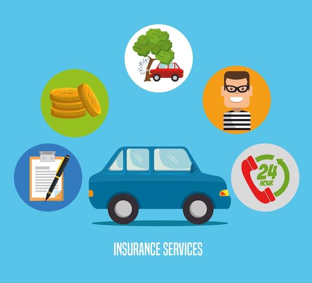 Service d'assurance automobile