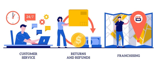 Service client, retours et remboursements, concept de franchise avec des personnes minuscules. ensemble de marché de détail. chat en direct sur le site web, expérience utilisateur, achats en ligne, métaphore de retour de marchandises.