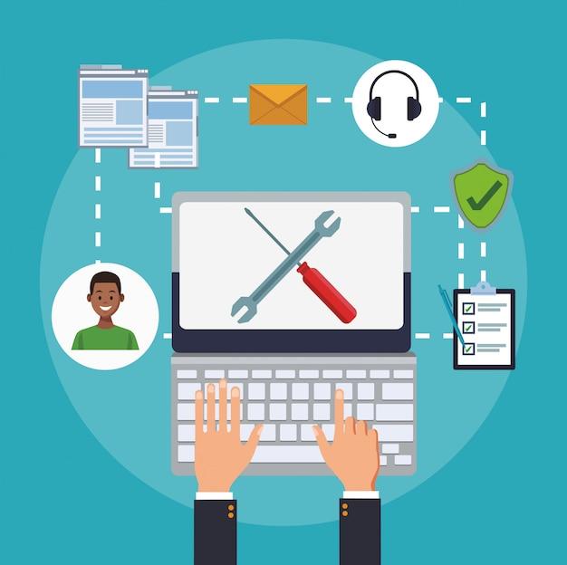 Service clientèle et support en ligne