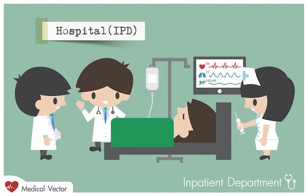 Service d'hospitalisation à l'hôpital