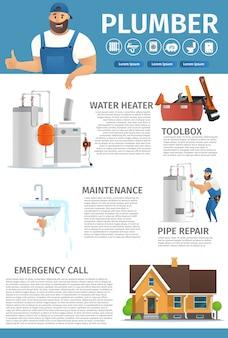 Service de plombier vector illustration concept page