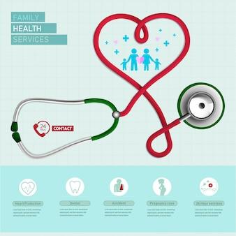 Service de santé familiale. soignez et protégez votre vie.