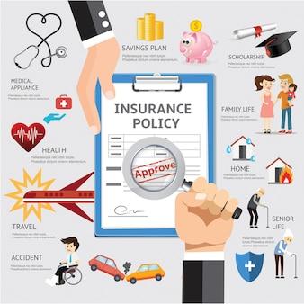 Services D'assurance Vie Et Maladie. Vecteur Premium