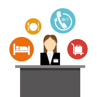 Services hôteliers et voyages