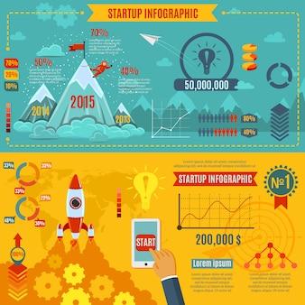 Set d'infographie de démarrage