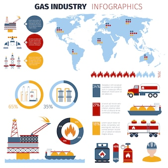 Set d'infographie gaz
