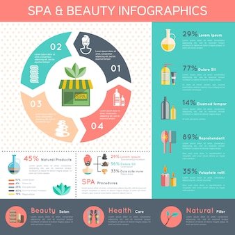 Set d'infographie spa