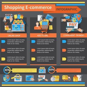 Shopping infographie de commerce électronique