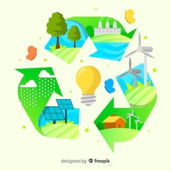Signe de recyclage avec les énergies renouvelables