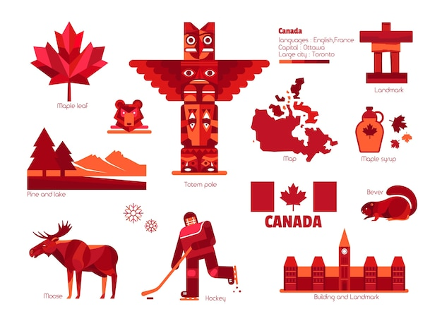 Signe et symbole du canada