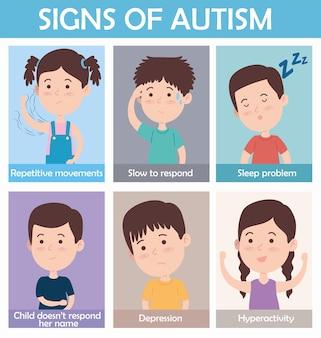 Signes d & # 39; autisme