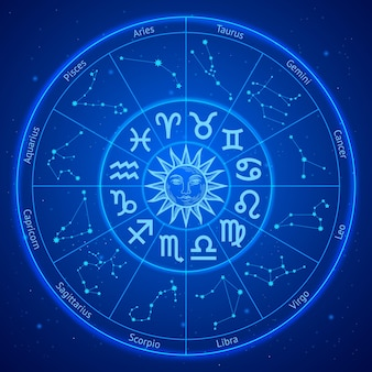 Signes du zodiaque astrologie en cercle