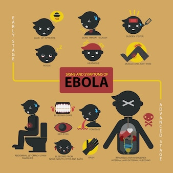 Signes et symptômes de l'infographie ebola