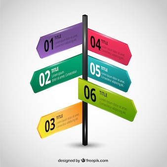 Signpost infographie