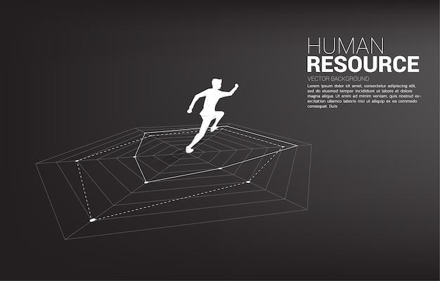 Silhouette d'homme d'affaires en cours d'exécution sur le graphique d'araignée. concept de recrutement parfait. ressource humaine. mettre le bon homme au bon travail.