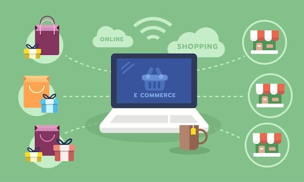 Site de commerce électronique
