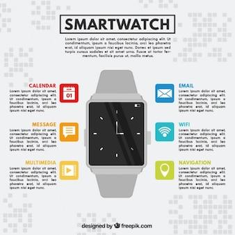 Smartwatch sur fond gris