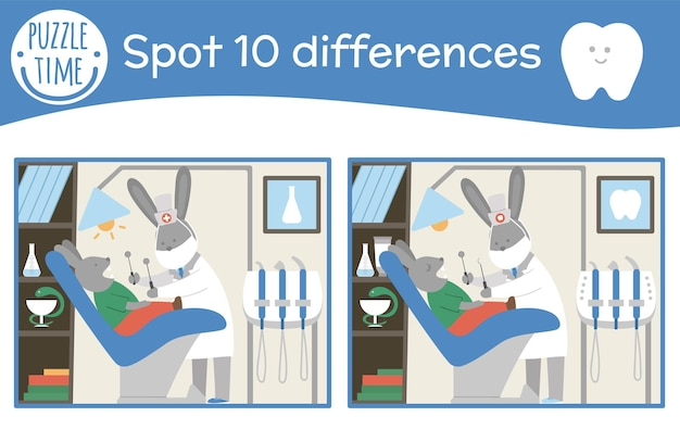 Le soin des dents trouve le jeu des différences pour les enfants. activité préscolaire d'hygiène buccale avec un dentiste et un patient mignons. puzzle de clinique dentaire avec de mignons personnages souriants drôles pour les enfants.