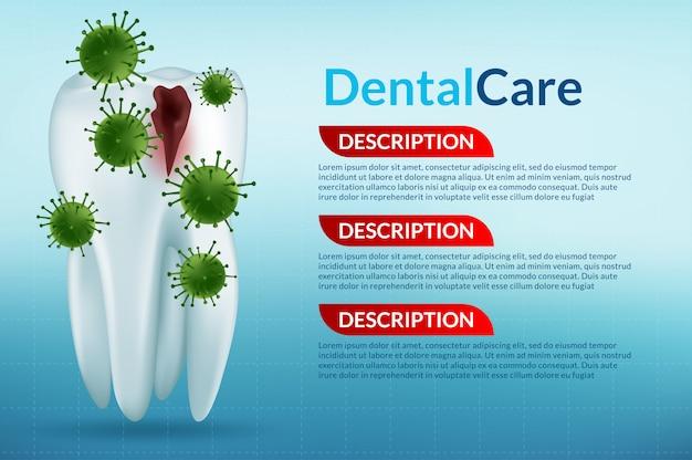 Soins dentaires et dents