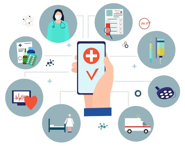 Soins médicaux en ligne, commandes de services, enregistrement par téléphone. médecin en ligne, télémédecine, service .