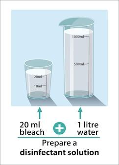 Solution désinfectante mélanger de l'eau de javel et de l'eau pour faire une solution désinfectante l'eau de javel comme désinfectant