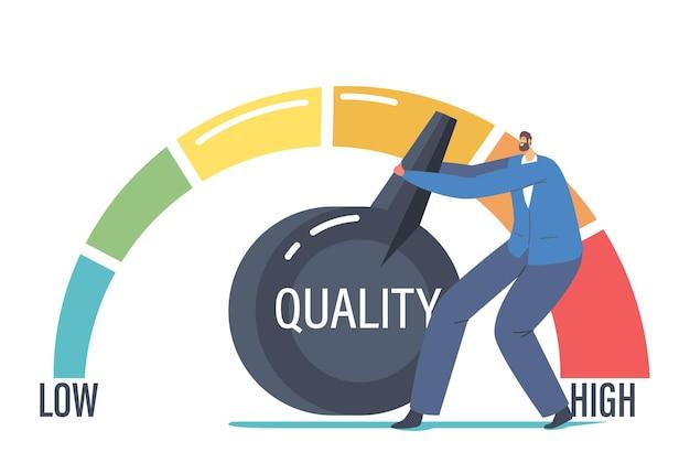 Solution de gestion de l'efficacité du travail pour le succès
