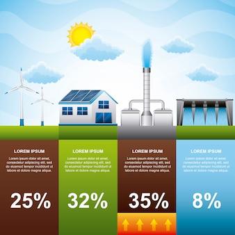 Sources d'énergie alternatives infographiques