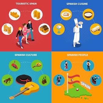 Spain concept icons set