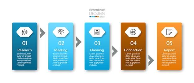 Square 5 étapes pour planifier et présenter le travail dans les systèmes éducatifs et commerciaux. conception infographique.