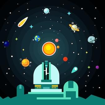 Station d'observation, système solaire avec planètes