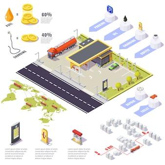 Station-service remplissage infographique, camion de substances dangereuses, illustration 3d isométrique.