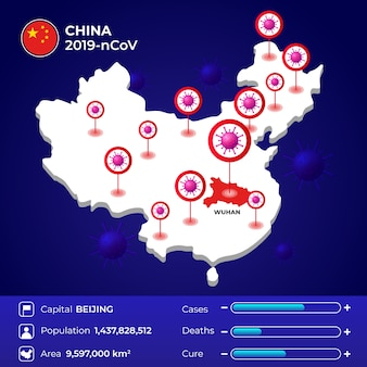 Statistiques sur les coronavirus chine
